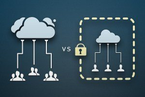 public_vs_private_cloud_overview_300_200_c1.jpg