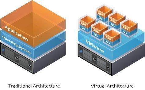 virtualization-diagram.jpg
