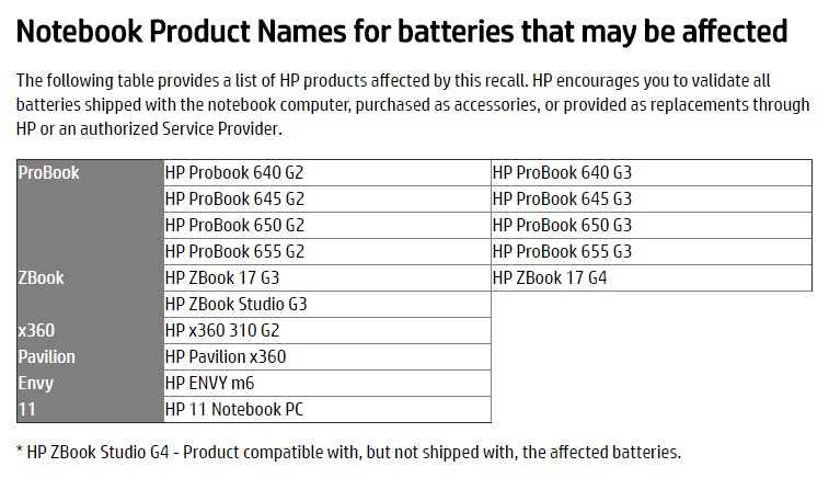 Models Affected By HP Recall